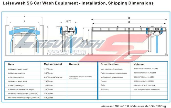 Leisuwash-SG-car-wash-equipment-installation-shipping-dimensions-1-1024x649.jpg